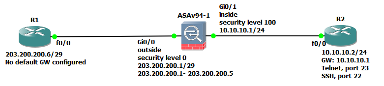 How to Configure NAT on Cisco ASA 9 x | Tech Space KH