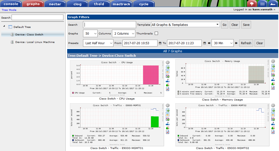 How to Monitor Cisco Switch With Cacti | Tech Space KH