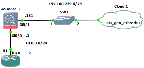 Configure Cisco AnyConnect VPN ASA 9 x CLI | Tech Space KH