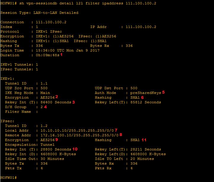 Configure Site-to-Site IPSec VPN Cisco ASA 9 x | Tech Space KH