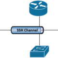 Python Script Backup Cisco ASA Configuration | Tech Space KH
