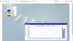 Installing Standalone PHP Weathermap